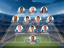 Kopenhagen hofleverancier UEFA-elftal Champions League