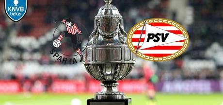 Sparta - PSV