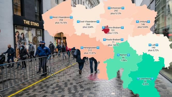 IN KAART. België kleurt minder rood, op Brussel na. Bekijk hier de situatie in uw regio