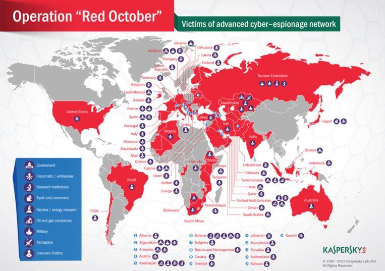 De slachtoffers van 'Red October'.