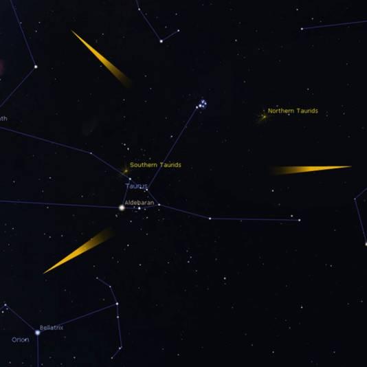 Het maximum van de meteorenzwerm Tauriden heeft afgelopen donderdag 7 november plaatsgevonden,