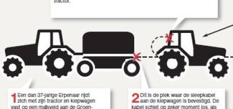Tragisch ongeluk of strafbare blunder op maïsveld in Heeswijk-Dinther?