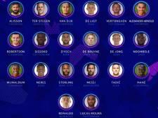 Vijf spelers Ajax in Europese selectie, ook plekje voor Wijnaldum en Van Dijk