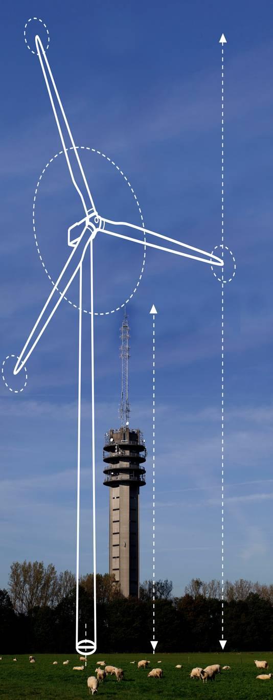 De 'televisietoren' bij Haren valt straks in het niet bij de negen windmolens die in de buurt gepland staan.