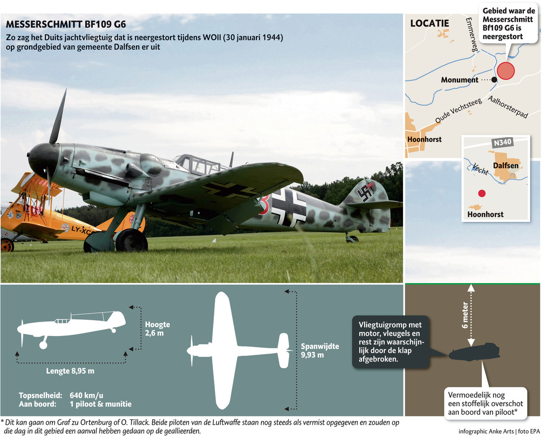 Messerschmitt Bf109 G6, Duits jachtvliegtuig is neergestort tijdens WOII op grondgebied in Dalfsen.