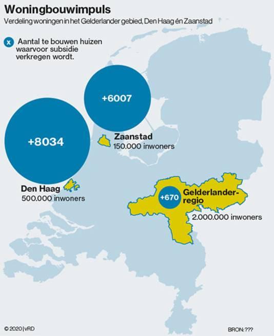 WEBVERSIE 3607 verdeling huizen gebieden nederland woningimpuls Den Haag Zaanstad Gelderlander regio met inwoners aantal antoon van rossum vanrossumdesign