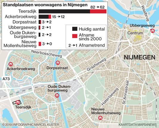 Standplaatsen woonwagens in Nijmegen. Teersdijk is zelfs één van de grootste van Nederland.