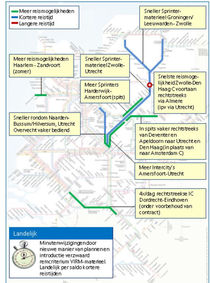 Veranderingen in dienstregeling NS per 2020.