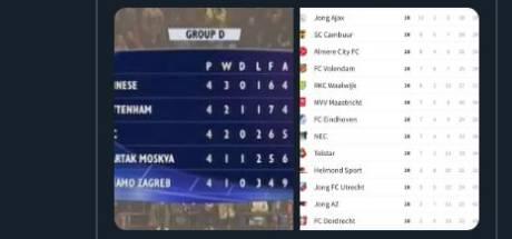 NEC doet mee aan '10 years challenge', maar verwijdert tweet: van UEFA Cup naar eerste divisie