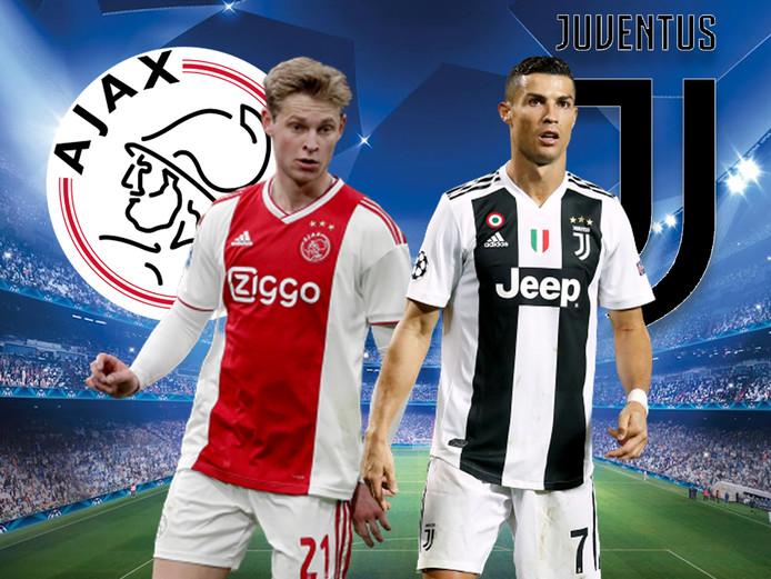 Ajax vs Juventus prediction analysis