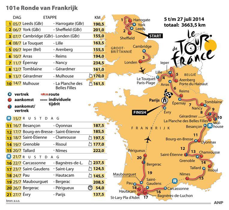 Rittenkaart van de Tour de France Beeld ANP