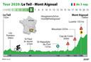 Etappe 6 Le Teil - Mont Aigoual.
