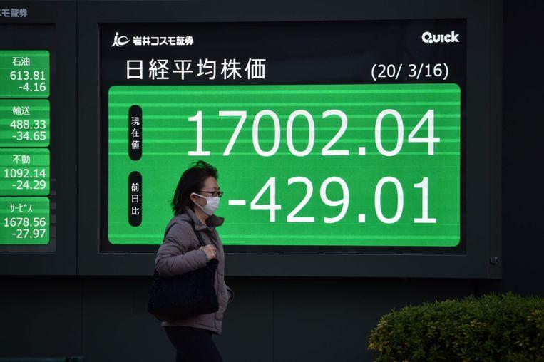 Ook op de beurs van Tokio duiken de beurskoersen maandag verder omlaag. Beeld AFP