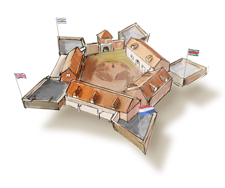 Fort Zeelandia Beeld Marco Stoker