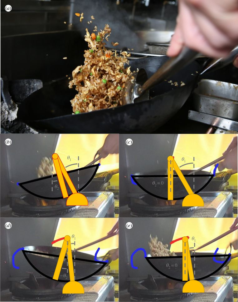 Stuiterende rijstkorrels in restaurant Chin Chin in Atlanta, Verenigde Staten. De gele scharnier laat de bewegingen van de 'gekoppelde slinger' zien, zoals fysici dat noemen. De rode baan geeft de beweging van het midden van de pan aan. De blauwe banen de bewegingen van de rand van de pan. Beeld Candler Hobbs/The Royal Society Publishing