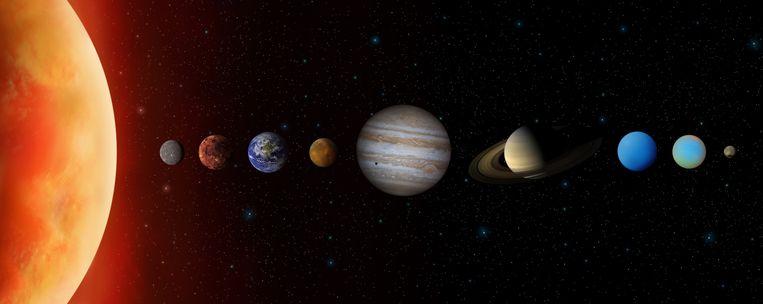 De zon, Mercurius, Venus, de Aarde, Mars, Jupiter, Saturnus, Uranus, Neptunus en Pluto (in volgorde).