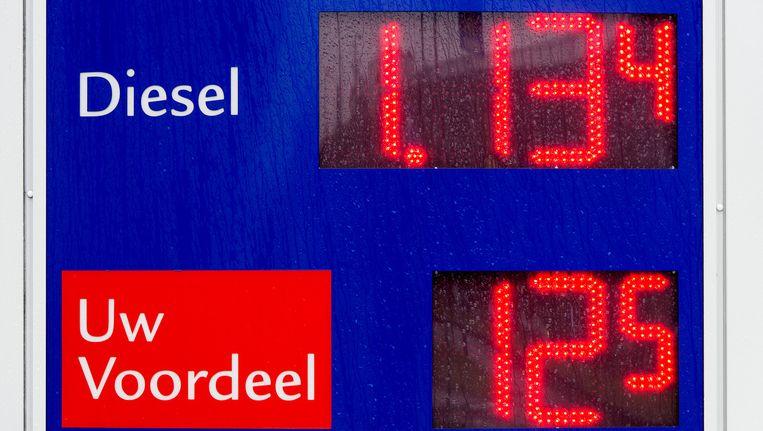 De benzineprijs is gedaald naar het laagste niveau sinds drie jaar. Beeld ANP