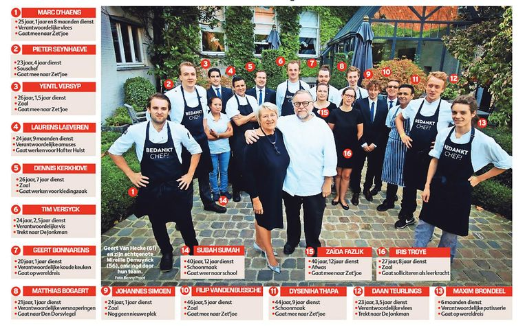 Geert Van Hecke (61) en zijn echtgenote Mireille Demuynck (56), omringd door hun team.