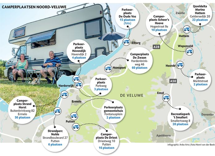 Camperplaatsen op de Noordwest-Veluwe