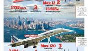 Concorde krijgt opvolger