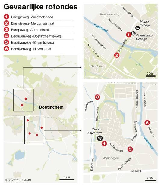 Gevaarlijke rotondes in Doetinchem.