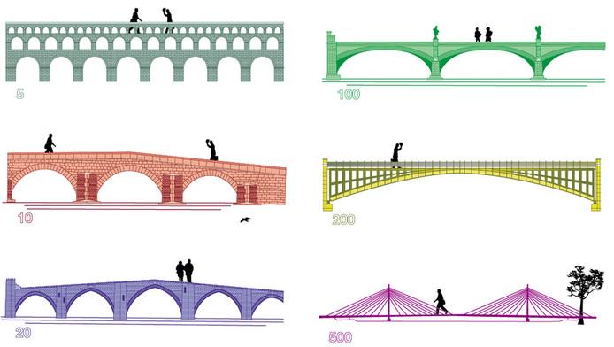 Zes van de zeven eurobruggen die in Spijkenisse worden gebouwd. © www.robinstam.nl