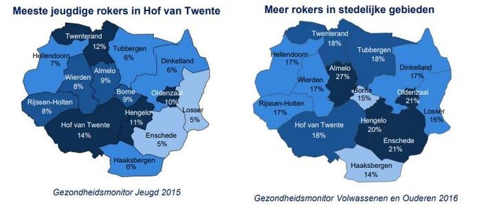 De cijfers over roken in de regio Twente.