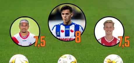 Van Bergen schittert, matig optreden spelers Vitesse