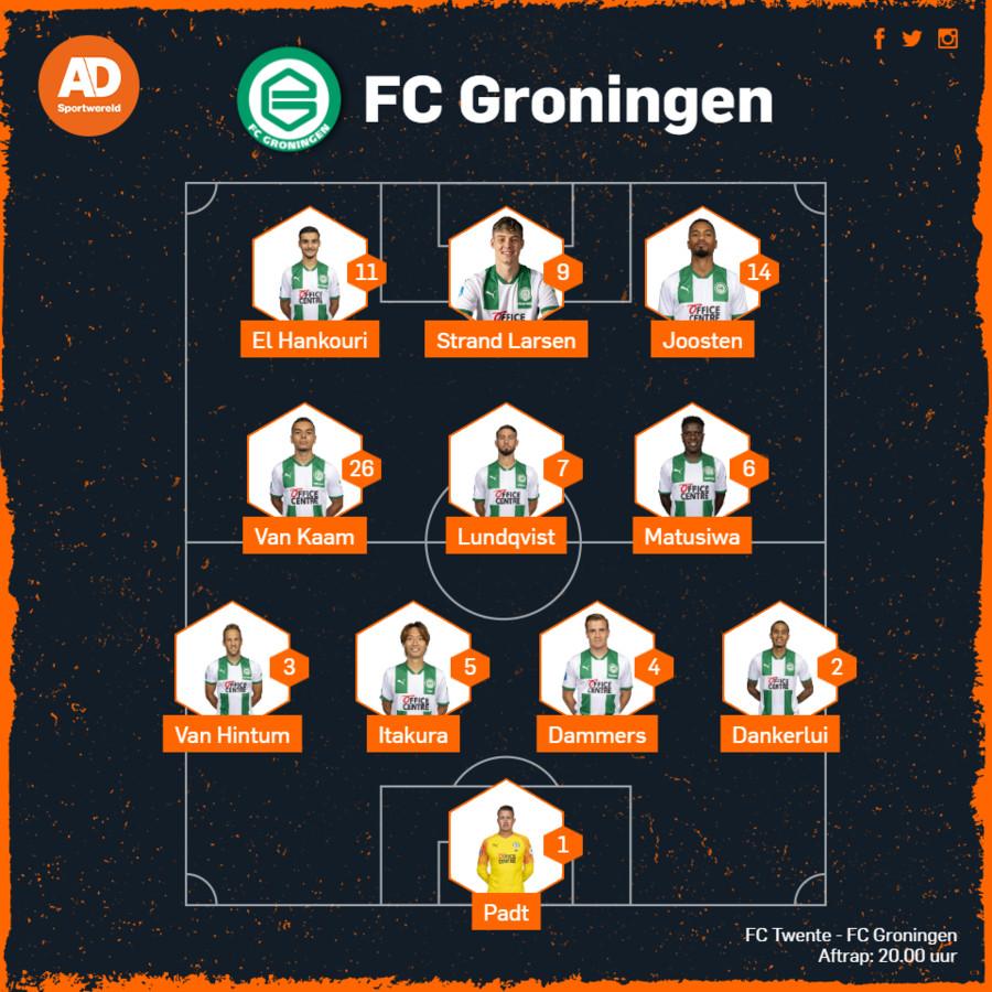 De vermoedelijke opstelling van FC Groningen.