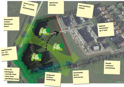 E-veld Terheijden wordt eerste volledig duurzame woonwijk Drimmelen