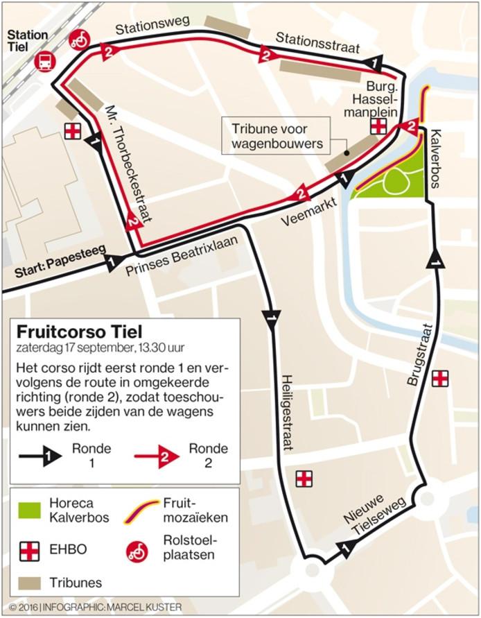Route van het Fruitcorso door Tiel.