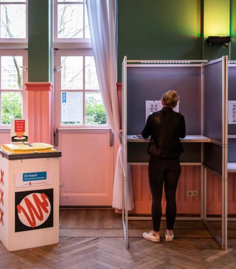 Verkiezingsdag! Wat kunnen we verwachten?