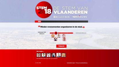 Bent u een De Wever of een Peeters?