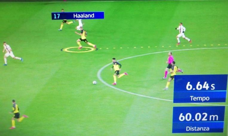 Sprint van Haaland.