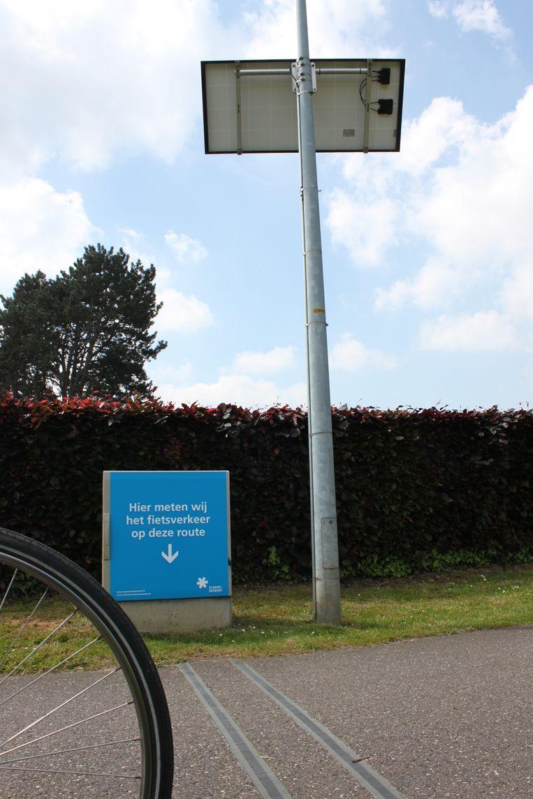 Voorbeeld van een fietsteller.