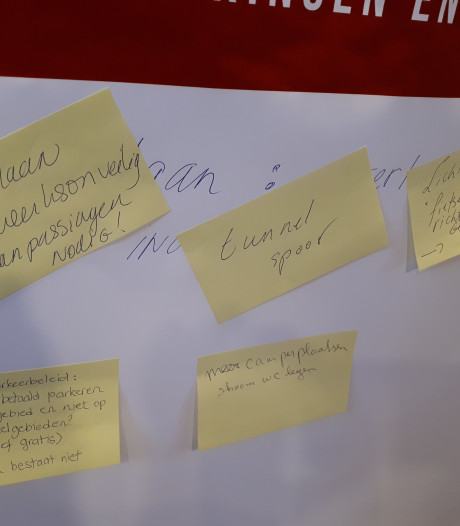 De 5 O's denken mee: 'Reclamebeleid kan Etten-Leur tonnen opleveren'