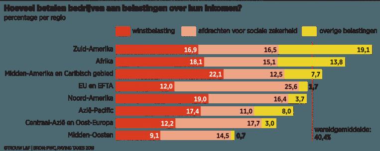 null Beeld Louman & Friso Nijmegen