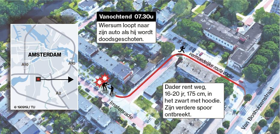 De schutter vluchtte te voet van de Imstenrade, waar Wiersum werd doodgeschoten, naar de Van Boshuizenstraat.