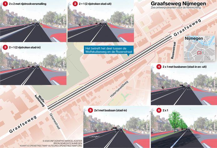 De zes varianten die verkeersdeskundigen hebben onderzocht.