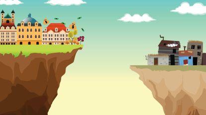 Rijkste 1 procent streek vorig jaar 82 procent op van nieuwe rijkdom
