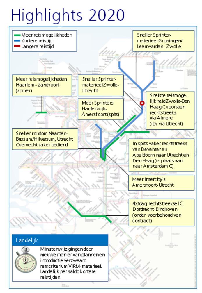 Belangrijkste wijzigingen in het spoorboekje ten opzicht van 2019, zoals voorgesteld door de NS eerder dit jaar.