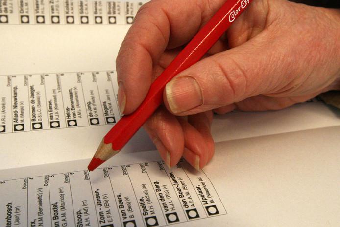 In de gemeente Rucphen doet een nieuwkomer (PVV) mee aan de verkiezingen in maart. In Roosendaal en Halderberge niet.