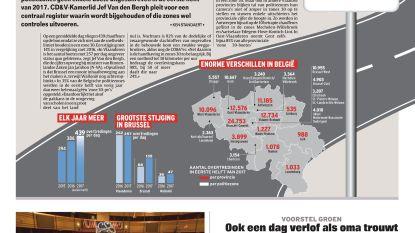 Geen énkele zone 30-boete in 1 op 3 politiezones