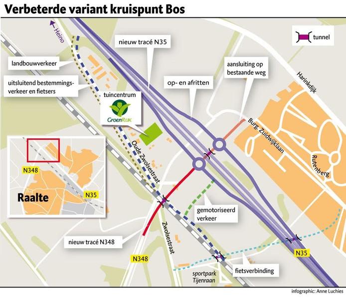 Verbeterde variant kruispunt Bos in Raalte