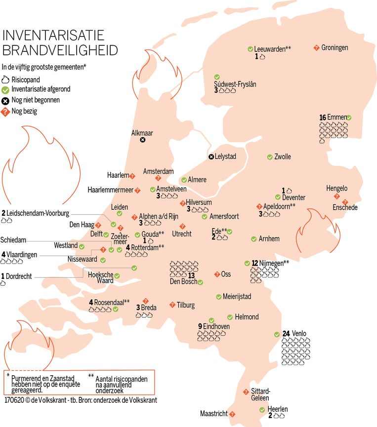 null Beeld Volkskrant Infographics
