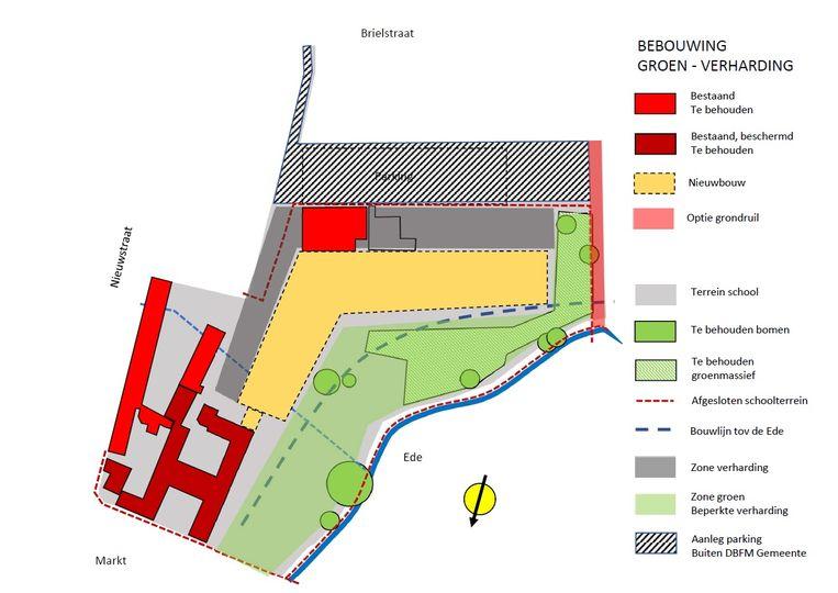 Een toekomstschets. Vooraan rechts zie je de groenzone die tussen de Markt en de school komt. De gele L-vorm is het nieuwe schoolgebouw. De rode vlakken zijn onder andere het oude klooster en de sporthal, die behouden blijven. De parking Brielstraat ligt bovenaan in het grijs.