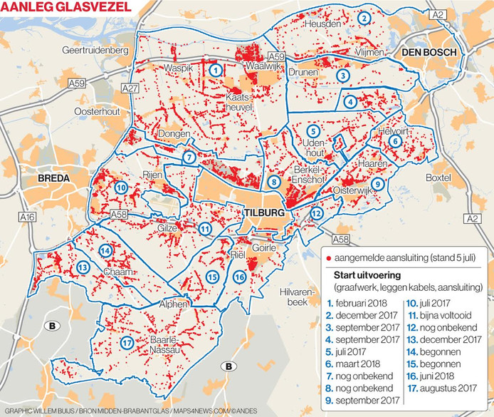Glasvezelnetwerk in Midden-Brabant