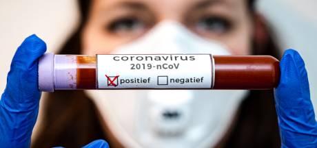 'Slechts' 141 nieuwe besmettingen in regio, maar RIVM waarschuwt: cijfers zijn onvolledig