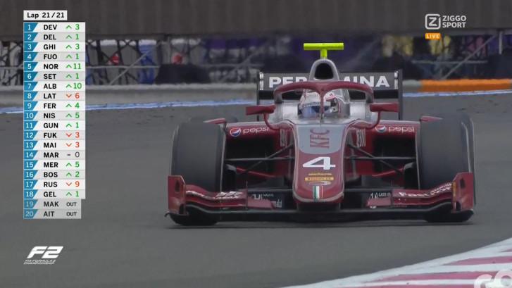 Nyck de Vries wint eerste Formule 2-race in 2018