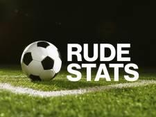 De 2500ste wedstrijd van VC Vlissingen